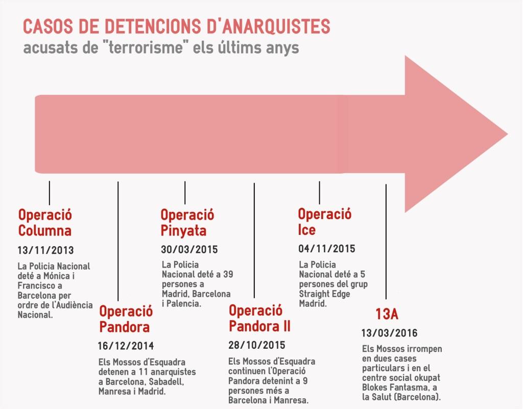 infografia-ii-casos-de-repressio